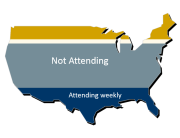 Church attendance trends from Pew Research