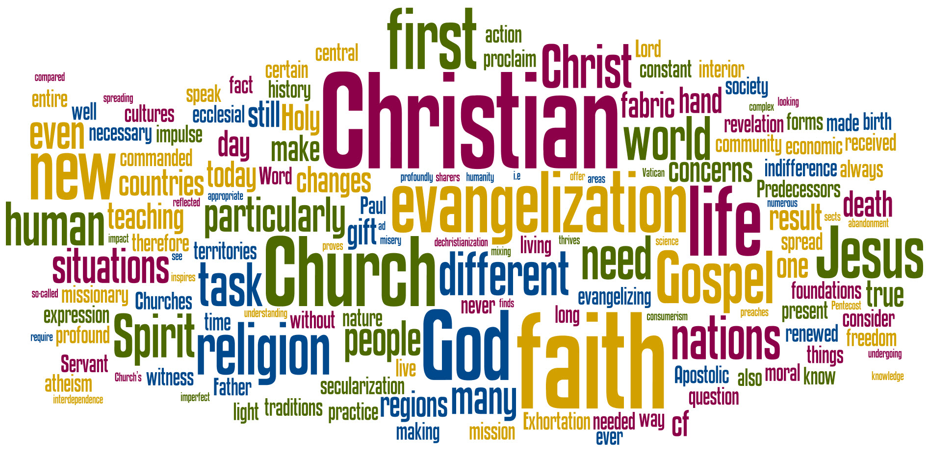 Text from the Apostolic Letter for the New Evangelization displayed as a word cloud.